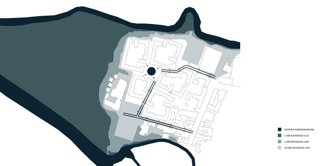 Jernstøberiet-Ribe_diagram_vandhåndtering