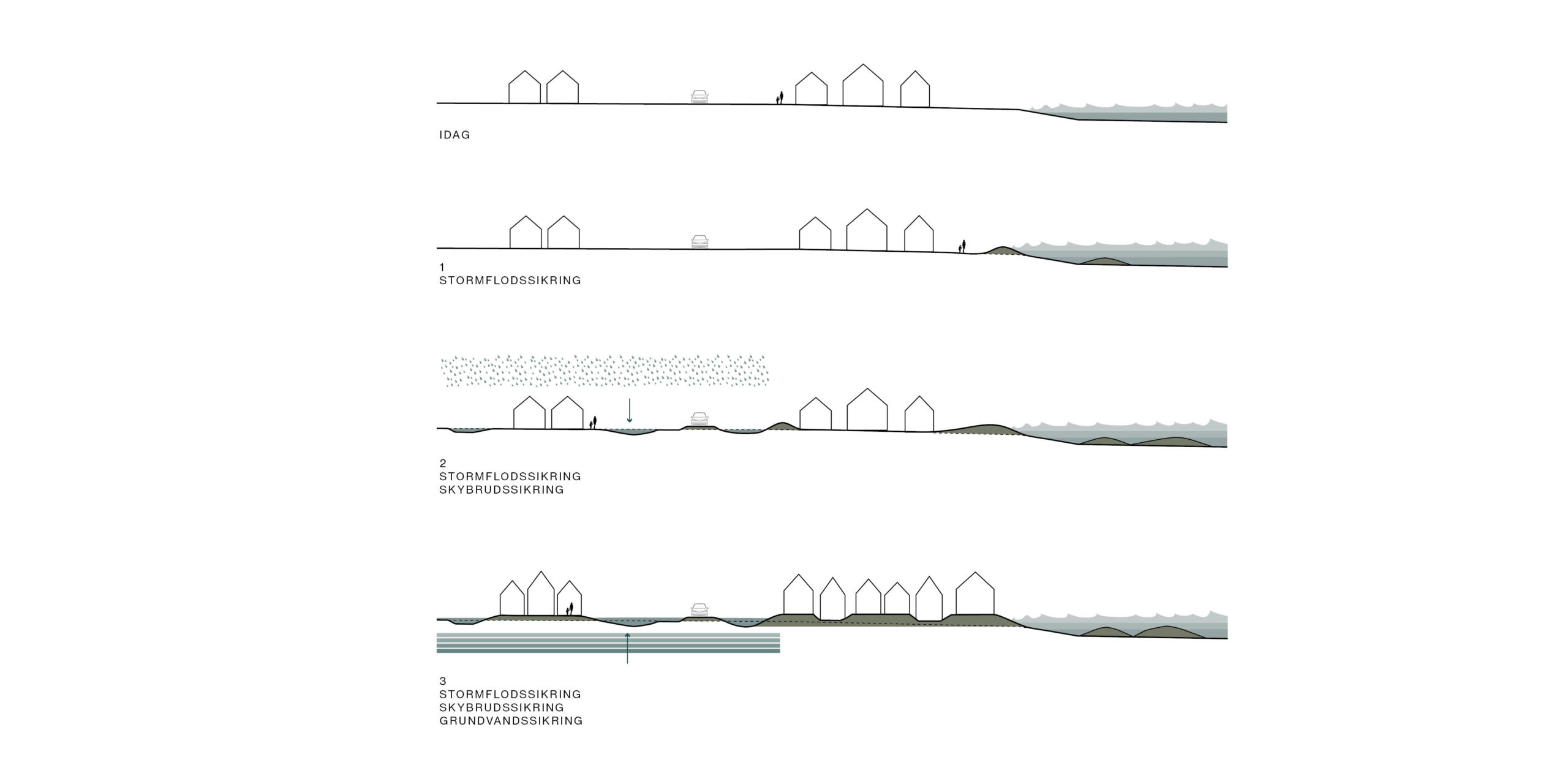 Diagrammer og snit2