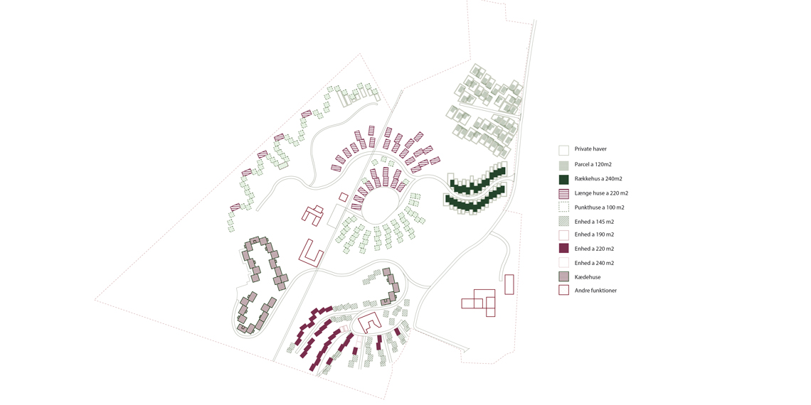 Diagram-etapeplan_typologi-m-vej-01-01_web